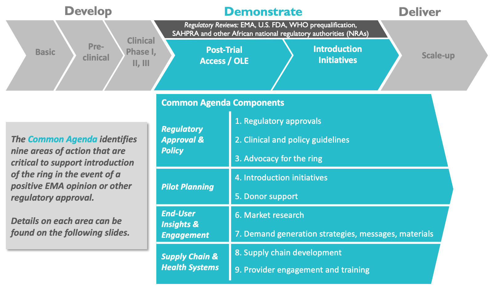 graphic detailing common agenda components — details available if you clickthrough